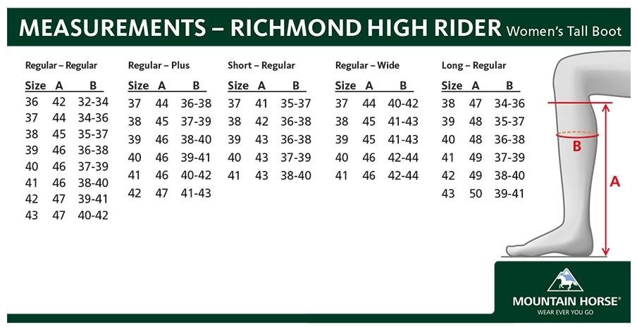 Mountain Horse. Richmond High Rider. HOPPLIA